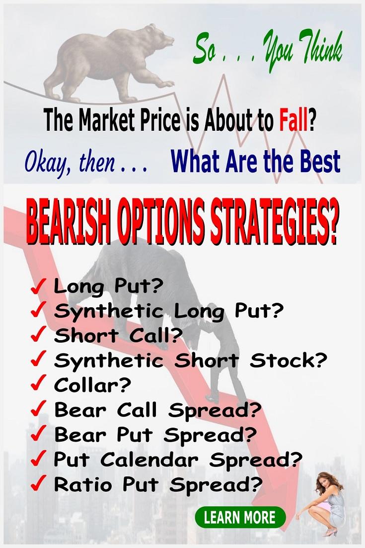bearish options strategies