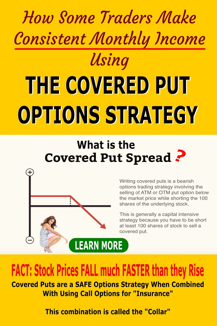 covered put strategy