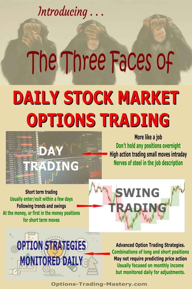 daily stock market options trading