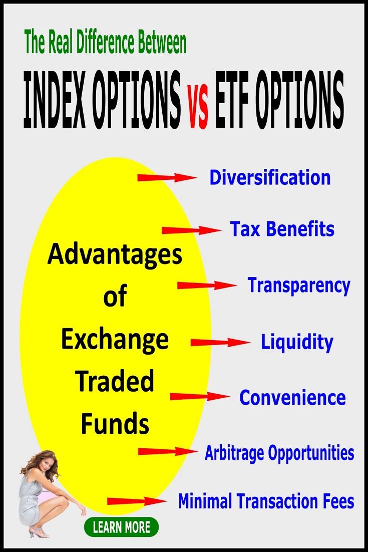index options vs etf options