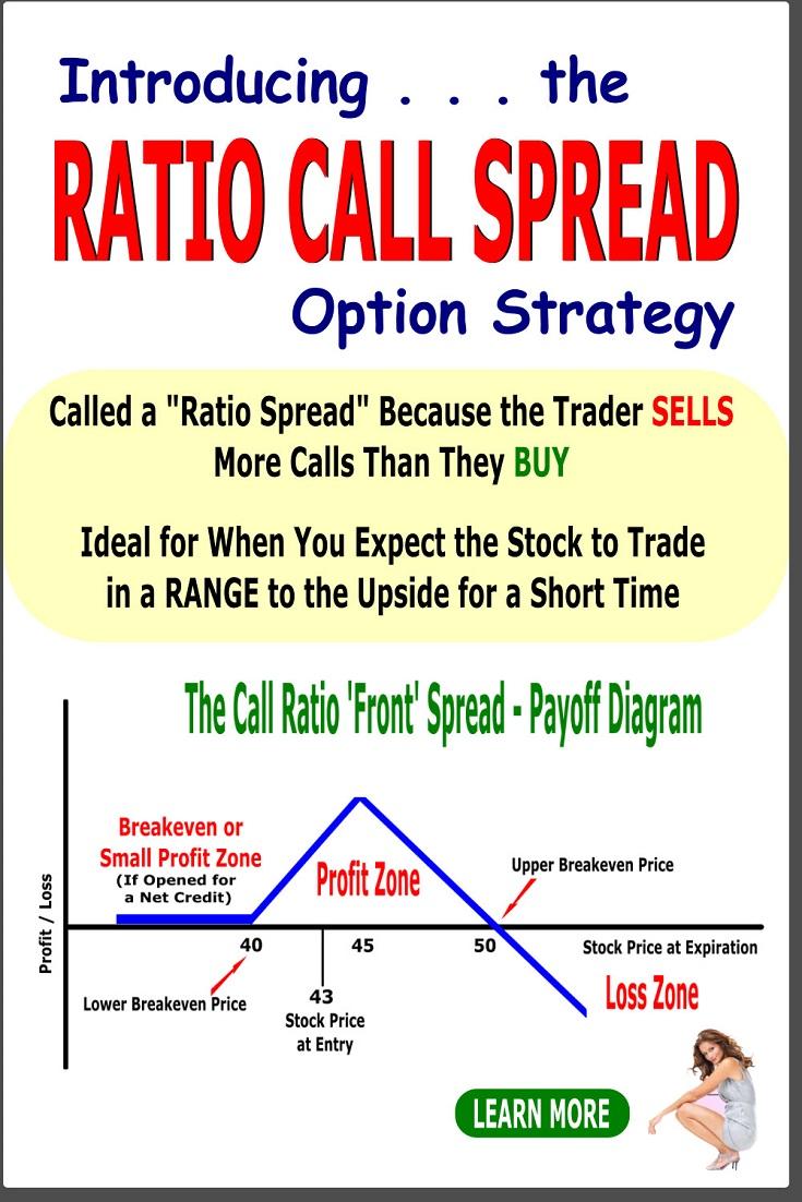 ratio call spread option strategy
