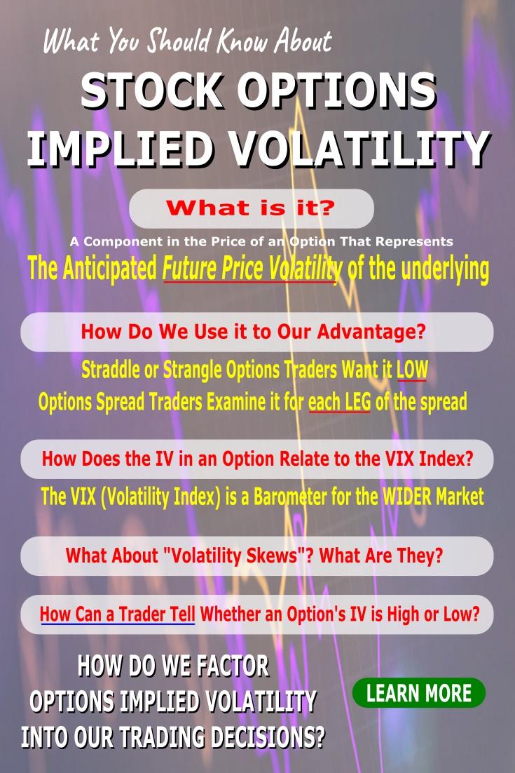 stock options implied volatility