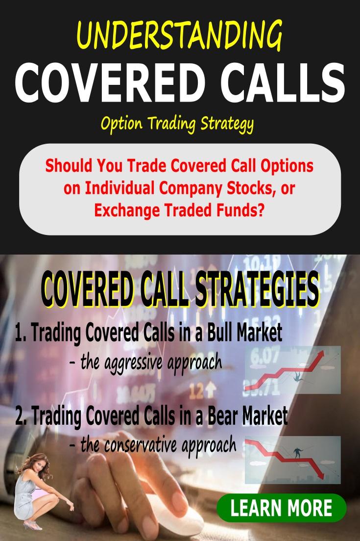 understanding covered calls