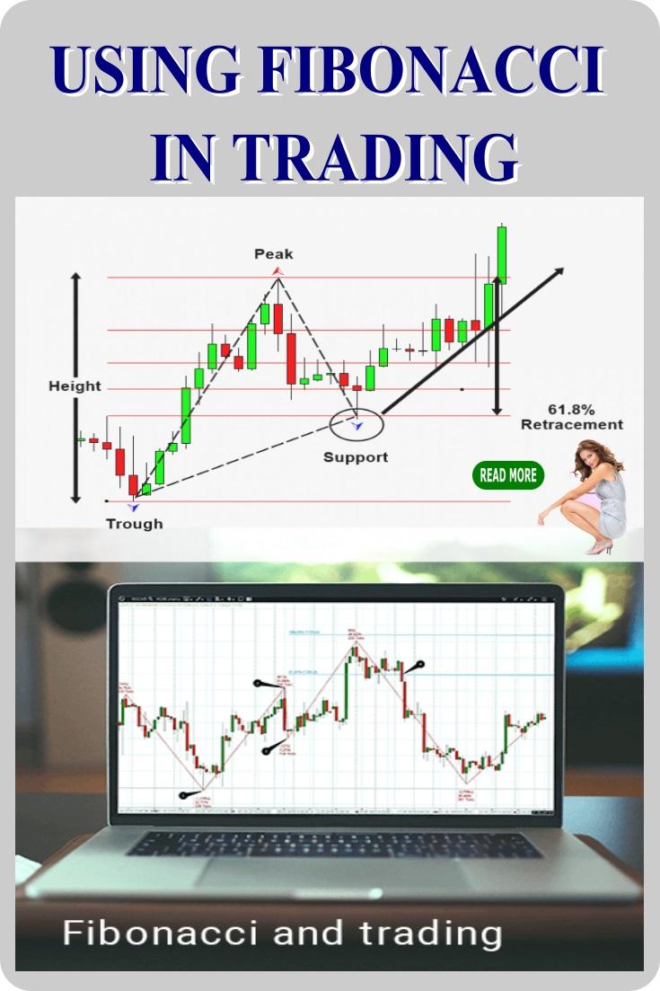 using fibonacci in trading